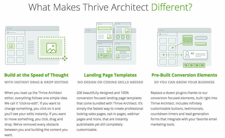 Thrive Architect Review - What Makes Thrive Architect Different?